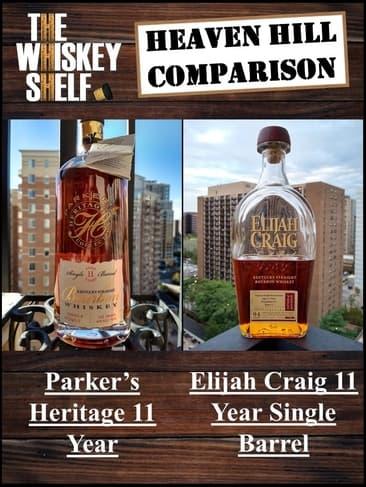 Parker's heritage 11 vs Elijah craig 11 1 compressed