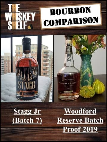 stagg jr 7 vs woodford batch proof 1 compressed